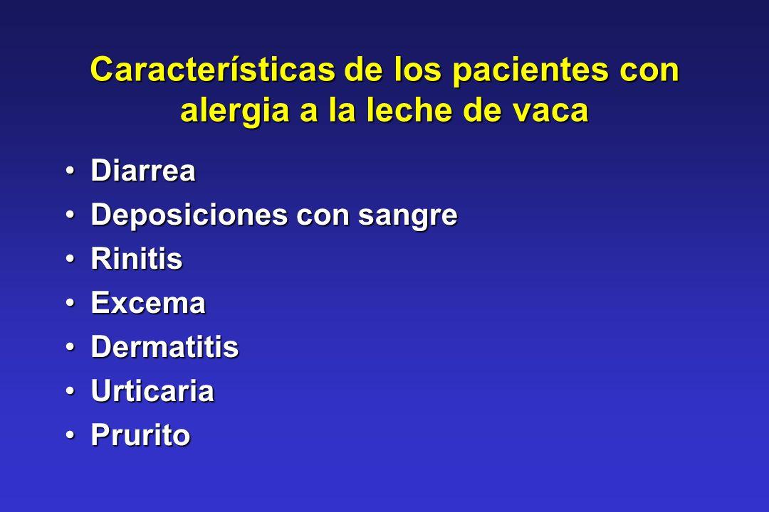Características de los pacientes con alergia a la leche de vaca