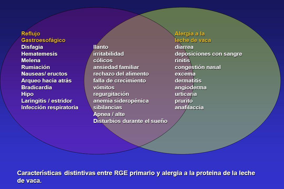 Reflujo Alergia a la Gastroesofágico leche de vaca. Disfagia llanto diarrea. Hematemesis irritabilidad deposiciones con sangre.