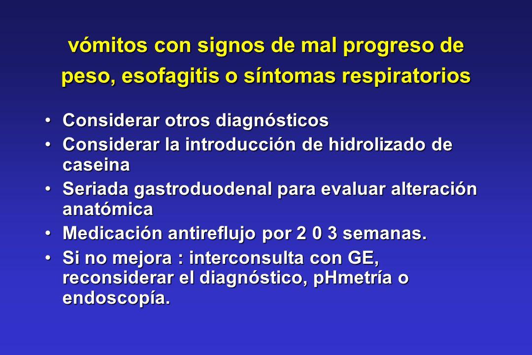 vómitos con signos de mal progreso de peso, esofagitis o síntomas respiratorios