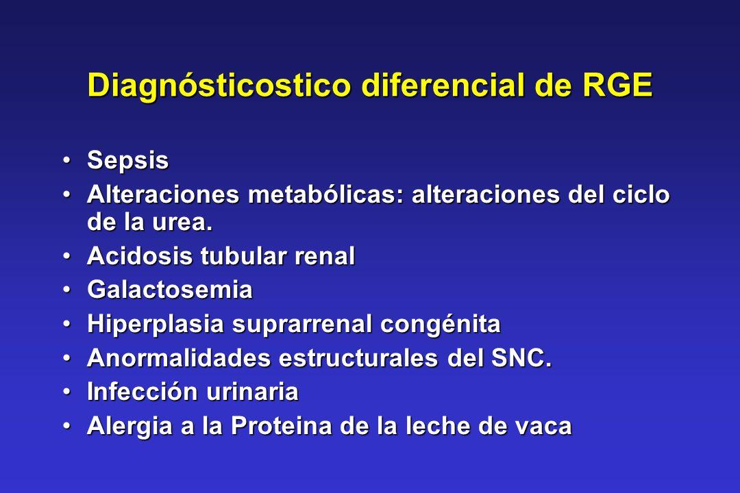 Diagnósticostico diferencial de RGE