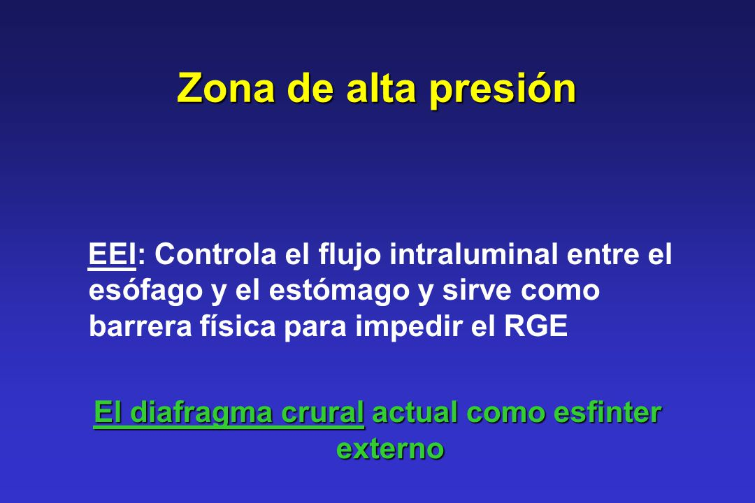 El diafragma crural actual como esfinter externo