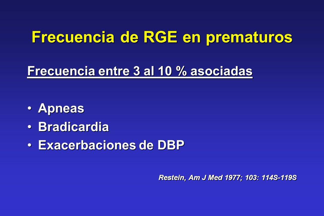 Frecuencia de RGE en prematuros