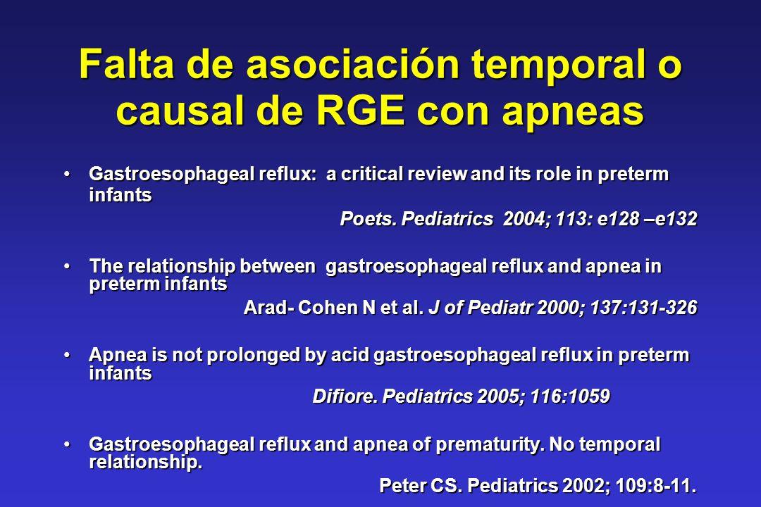 Falta de asociación temporal o causal de RGE con apneas
