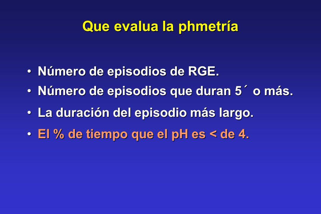 Que evalua la phmetría Número de episodios de RGE.