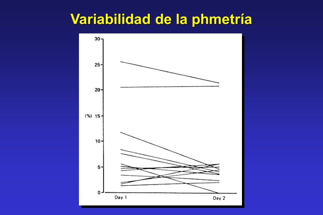 Variabilidad de la phmetría