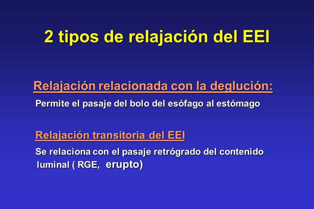 2 tipos de relajación del EEI