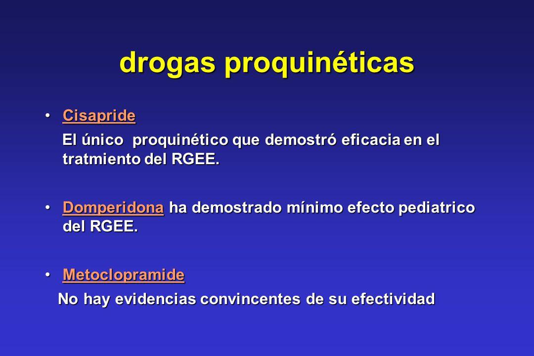 drogas proquinéticas Cisapride