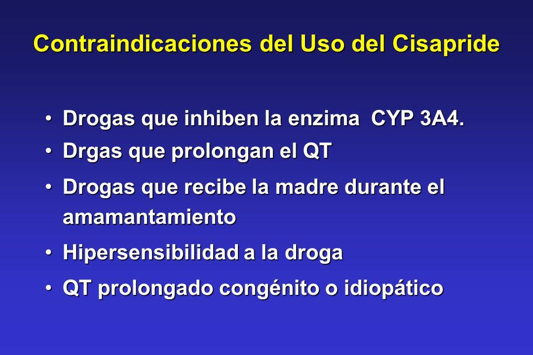 Contraindicaciones del Uso del Cisapride