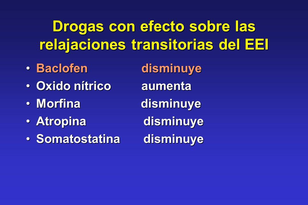 Drogas con efecto sobre las relajaciones transitorias del EEI