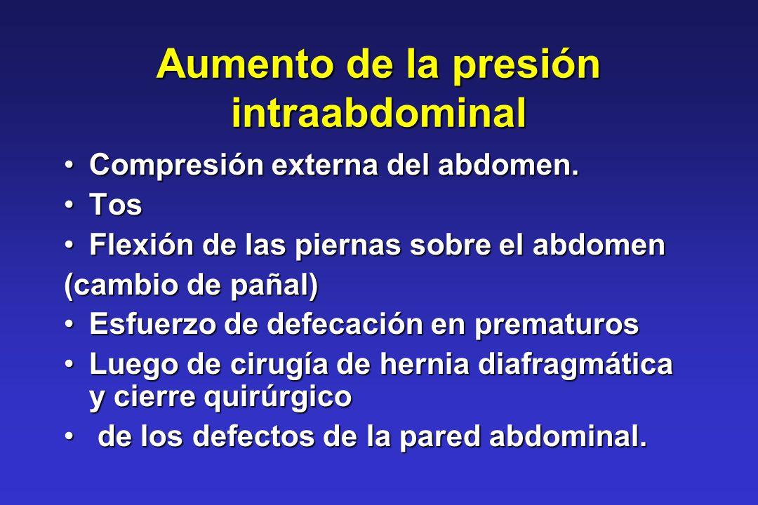 Aumento de la presión intraabdominal