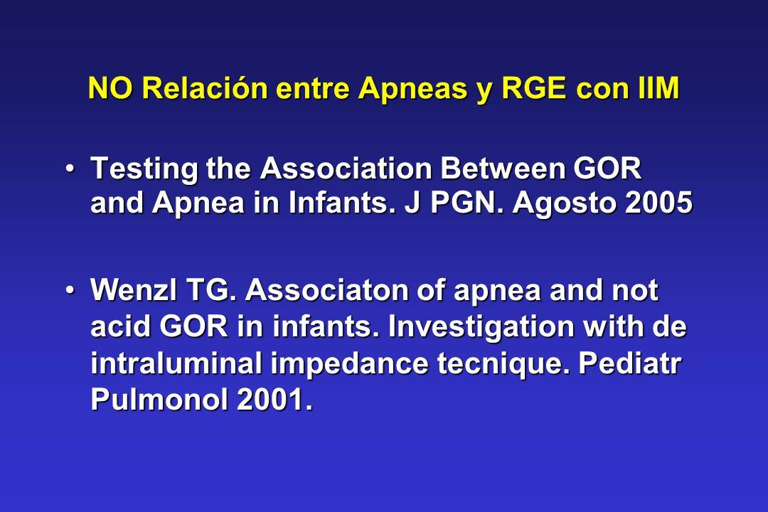 NO Relación entre Apneas y RGE con IIM