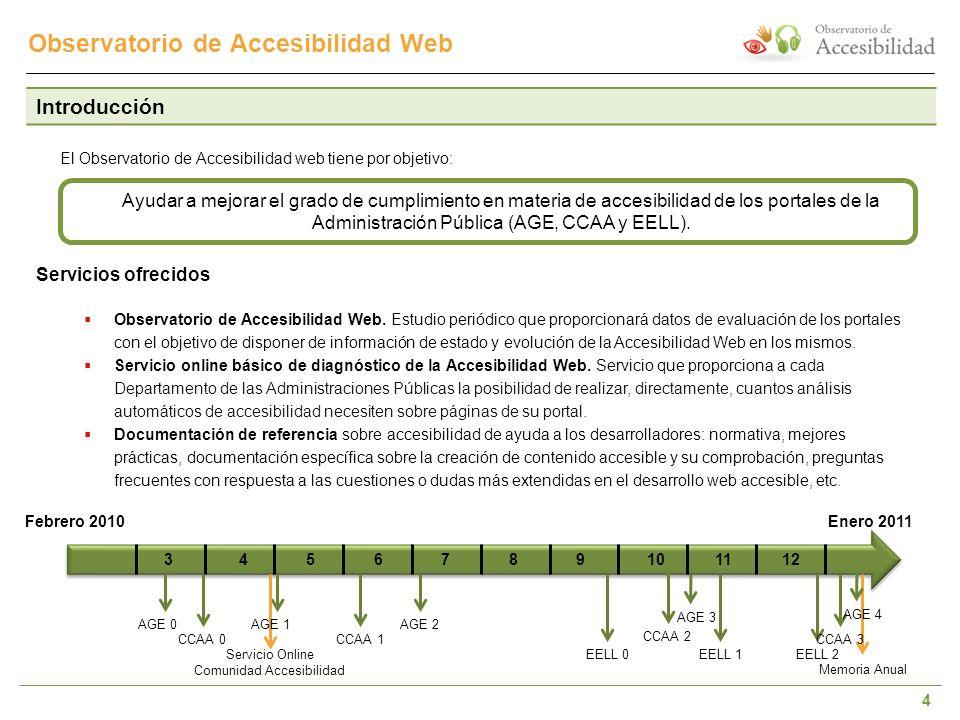 Observatorio de Accesibilidad Web