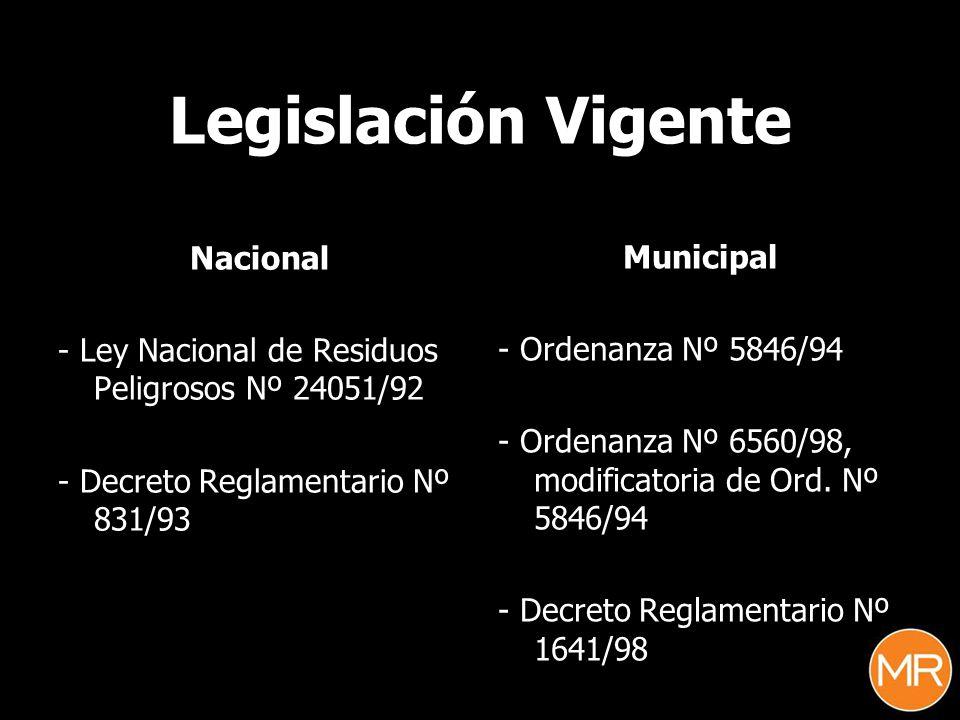 Legislación Vigente Nacional