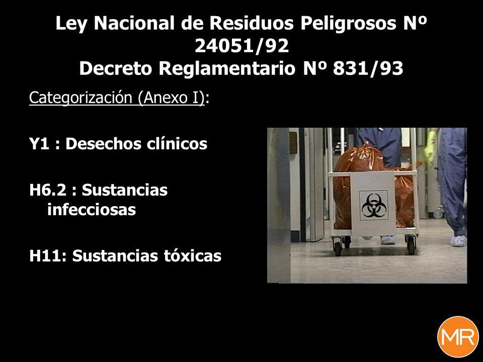 Ley Nacional de Residuos Peligrosos Nº 24051/92 Decreto Reglamentario Nº 831/93