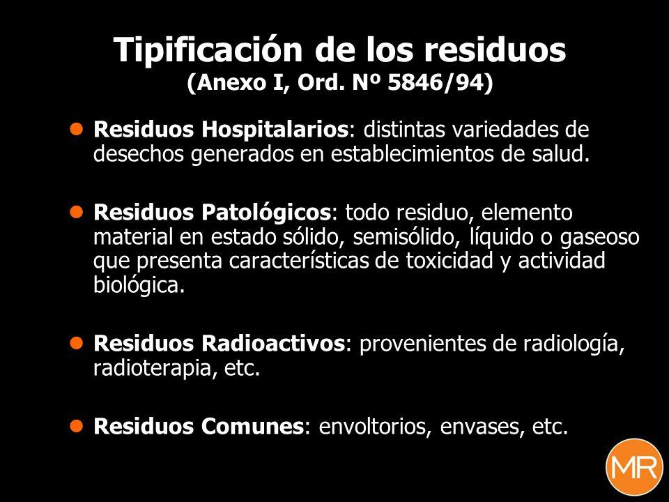Tipificación de los residuos (Anexo I, Ord. Nº 5846/94)