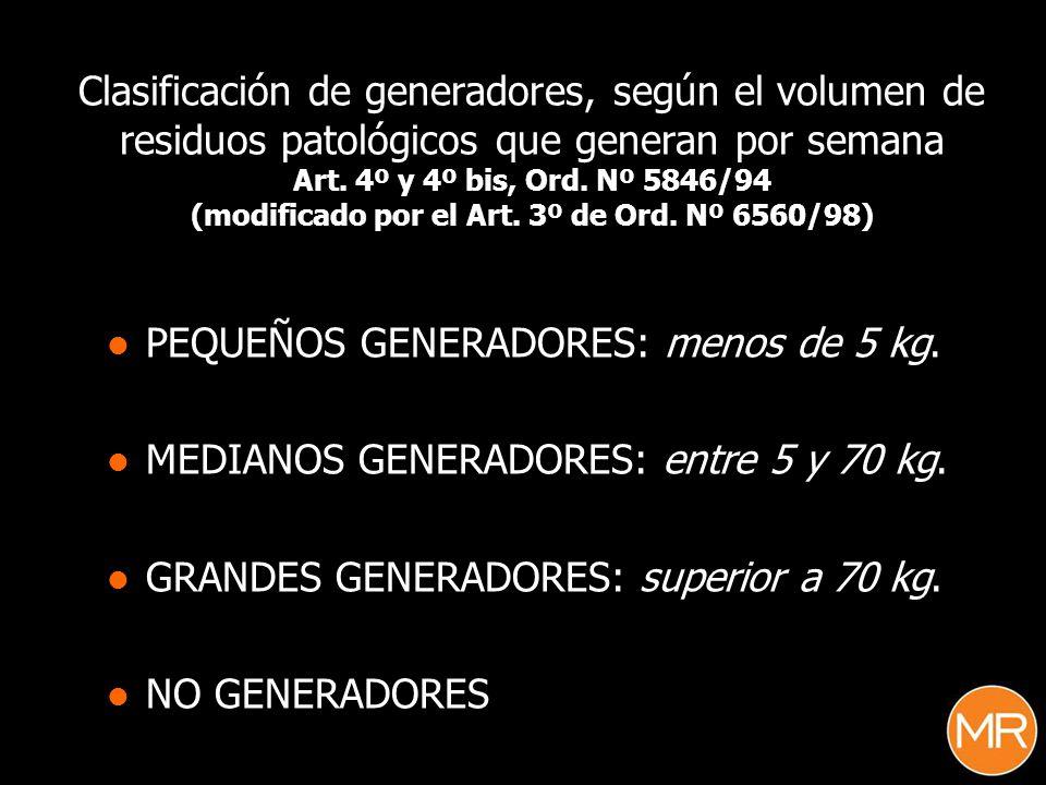 Clasificación de generadores, según el volumen de residuos patológicos que generan por semana Art. 4º y 4º bis, Ord. Nº 5846/94 (modificado por el Art. 3º de Ord. Nº 6560/98)