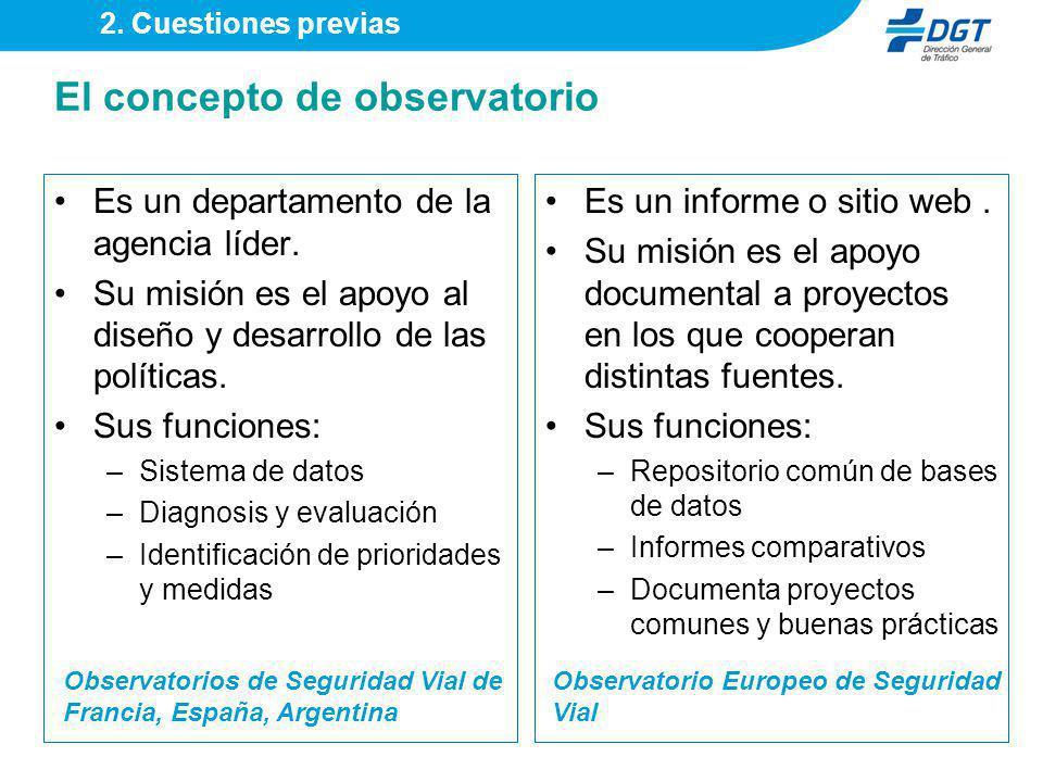 El concepto de observatorio