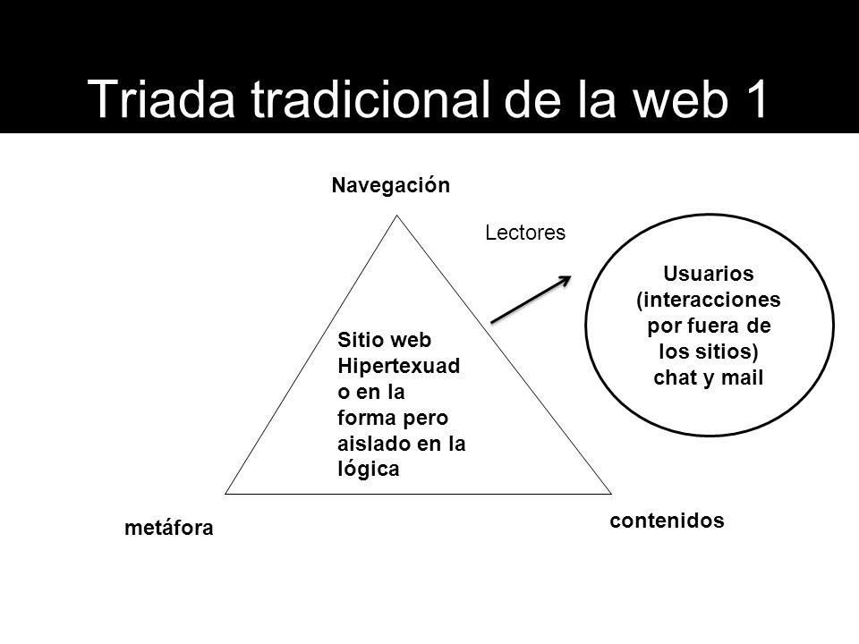 Triada tradicional de la web 1