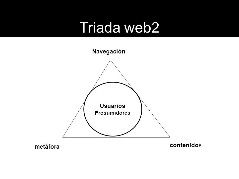 Triada web2 Navegación Usuarios Prosumidores contenidos metáfora 8