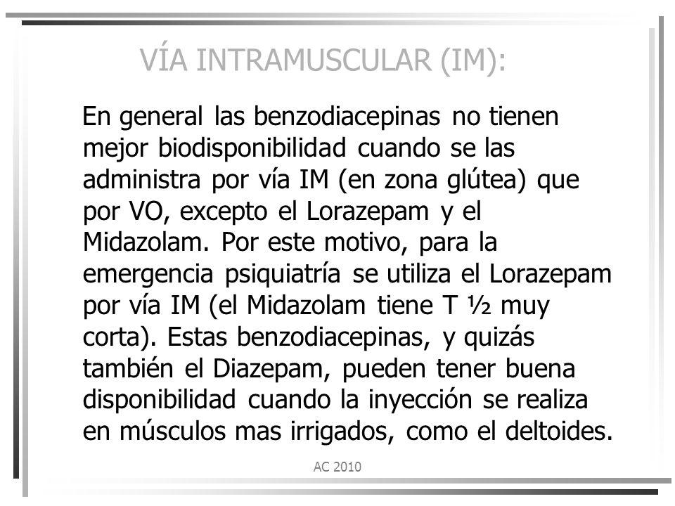 VÍA INTRAMUSCULAR (IM):