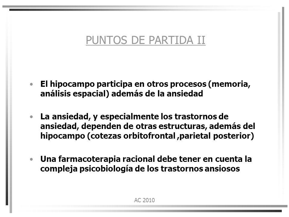 PUNTOS DE PARTIDA II El hipocampo participa en otros procesos (memoria, análisis espacial) además de la ansiedad.