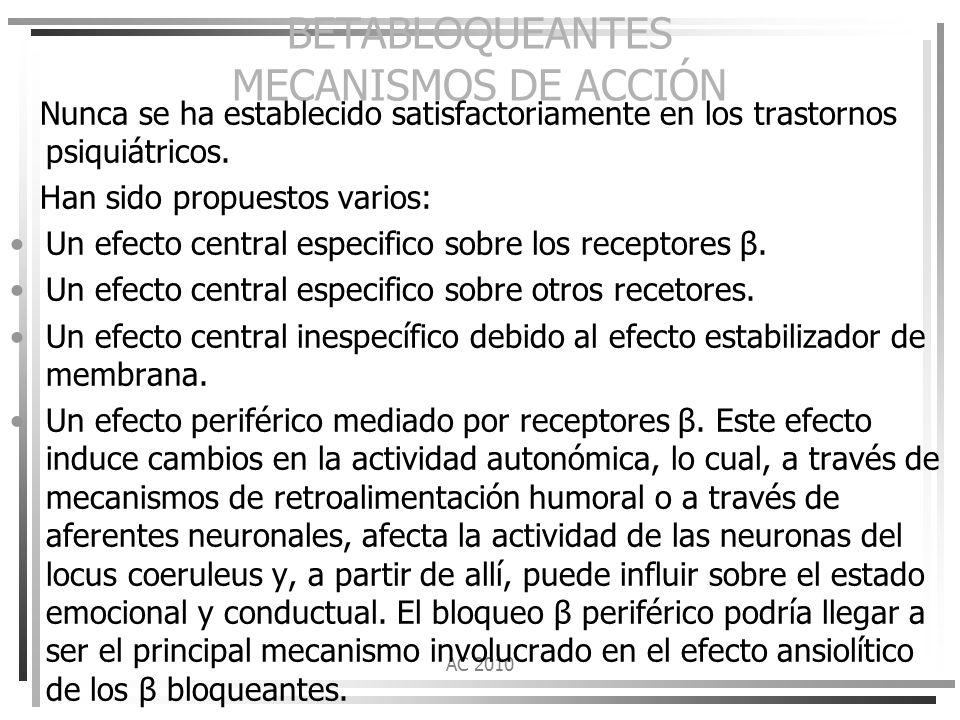 BETABLOQUEANTES MECANISMOS DE ACCIÓN