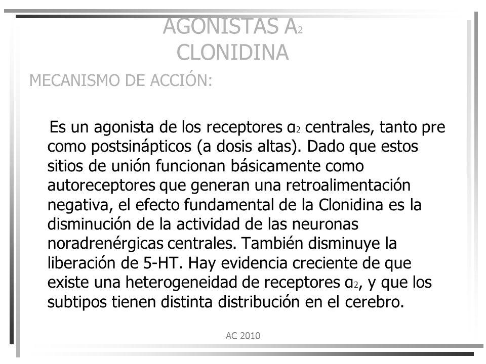 AGONISTAS Α2 CLONIDINA