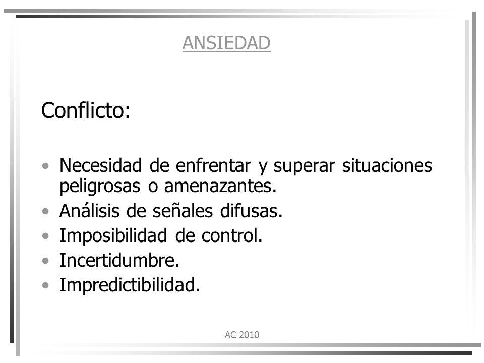 ANSIEDAD Conflicto: Necesidad de enfrentar y superar situaciones peligrosas o amenazantes. Análisis de señales difusas.