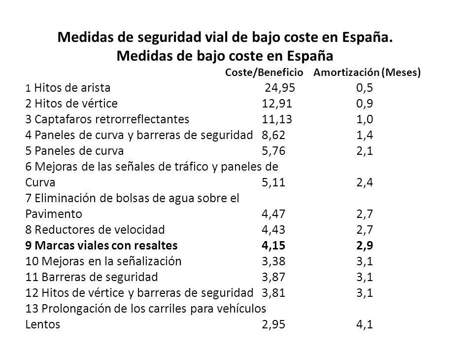 Medidas de seguridad vial de bajo coste en España.