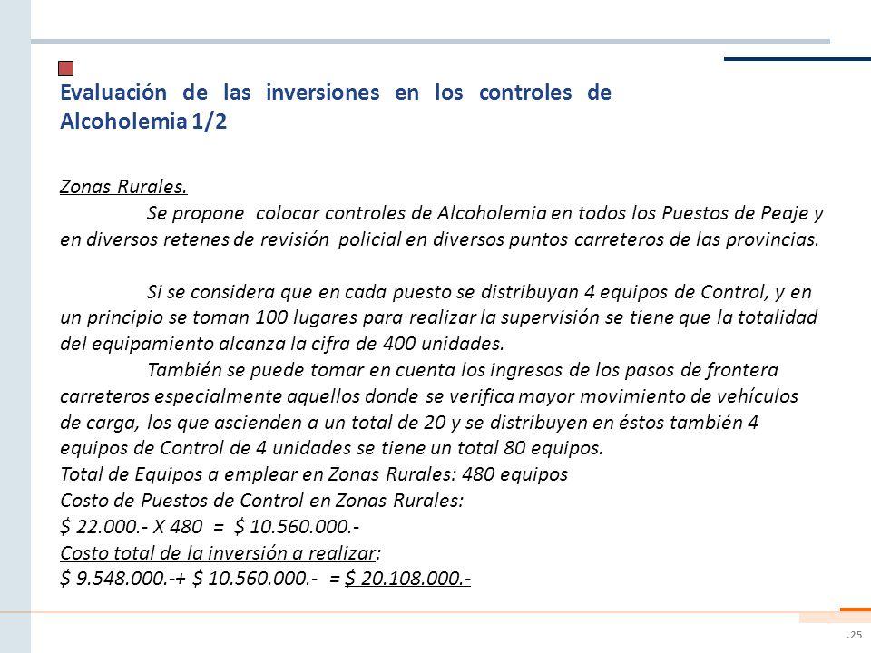 Evaluación de las inversiones en los controles de Alcoholemia 1/2