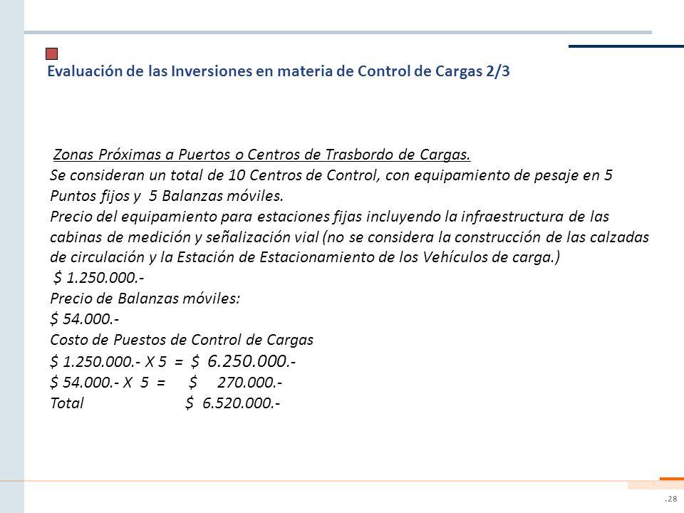 Evaluación de las Inversiones en materia de Control de Cargas 2/3