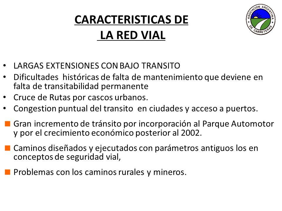 CARACTERISTICAS DE LA RED VIAL