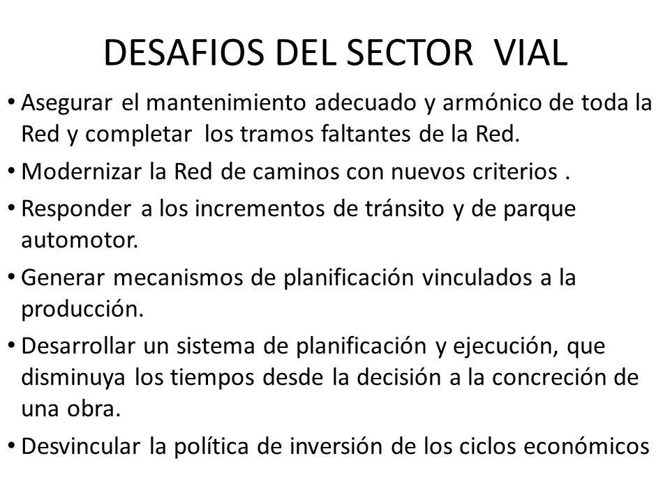 DESAFIOS DEL SECTOR VIAL
