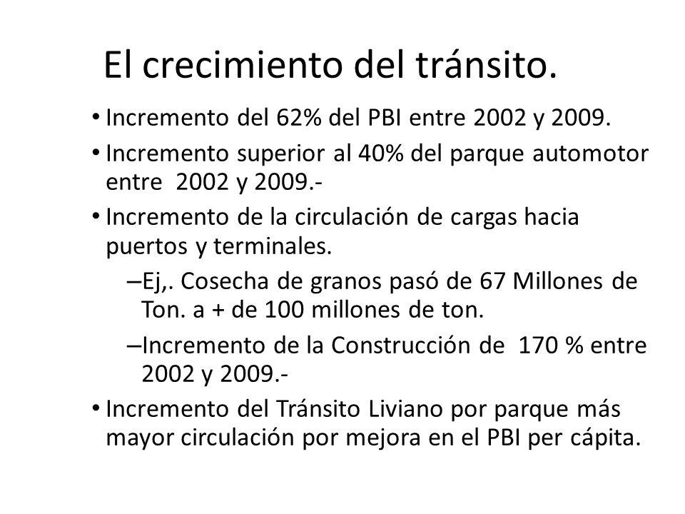 El crecimiento del tránsito.