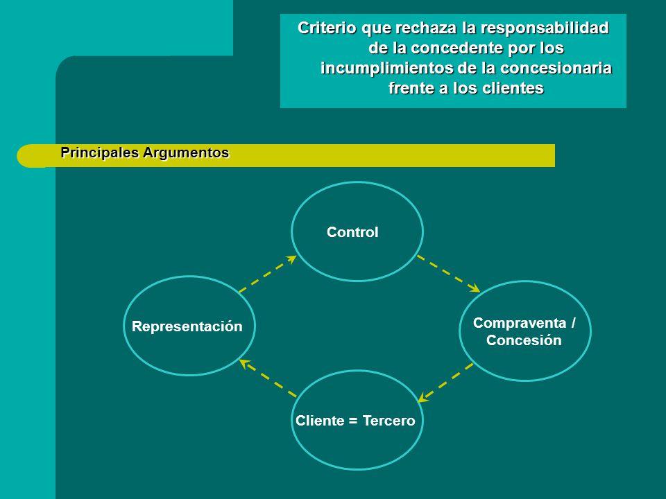 Criterio que rechaza la responsabilidad de la concedente por los incumplimientos de la concesionaria frente a los clientes
