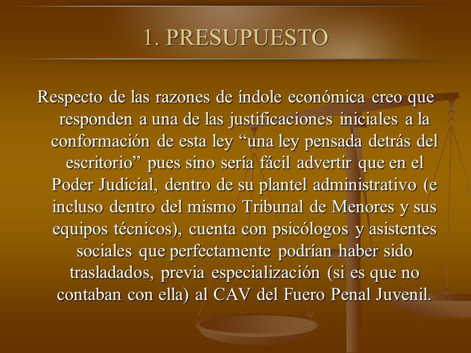 1. PRESUPUESTO
