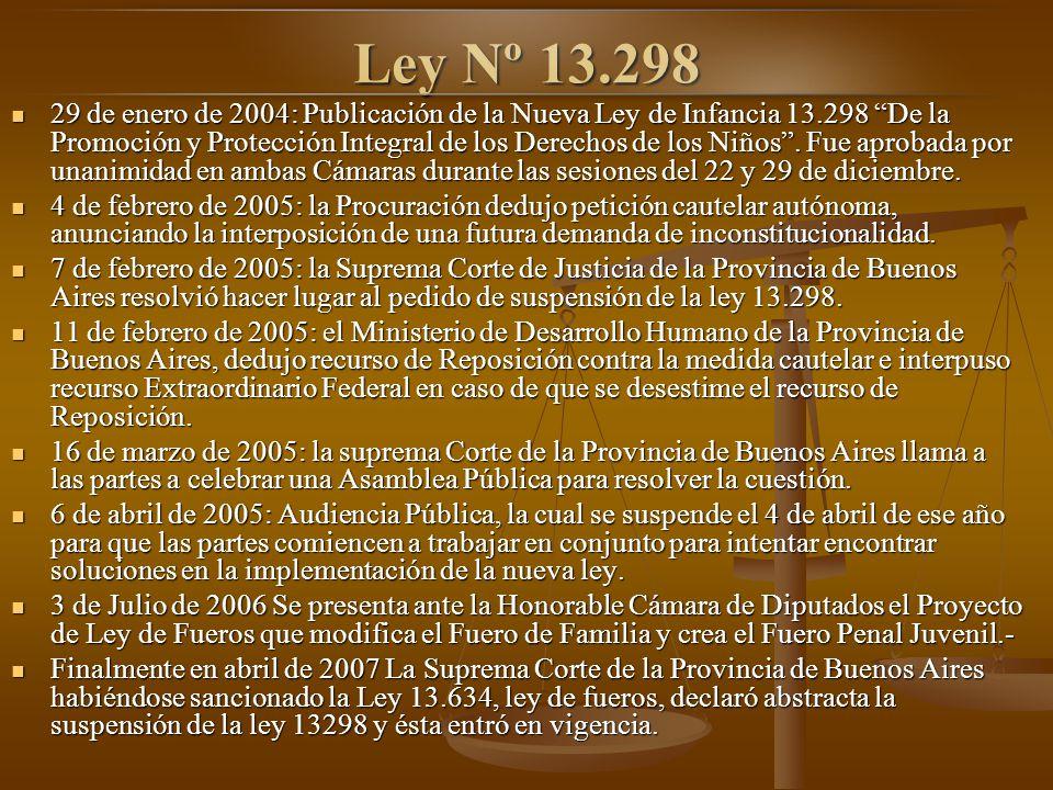 Ley Nº 13.298