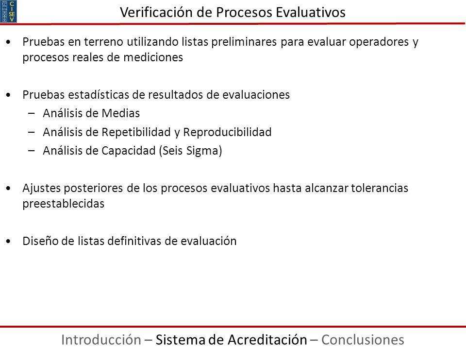 Verificación de Procesos Evaluativos