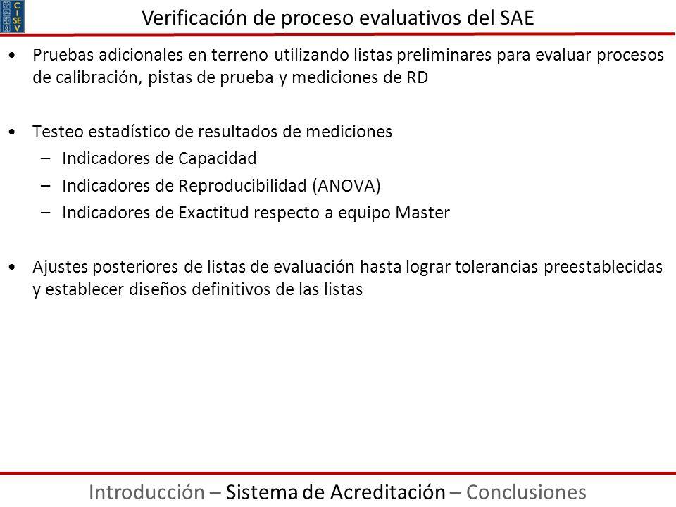Verificación de proceso evaluativos del SAE