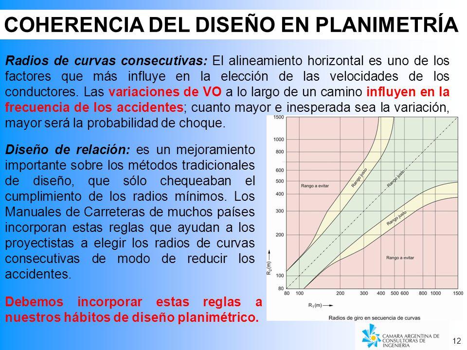COHERENCIA DEL DISEÑO EN PLANIMETRÍA