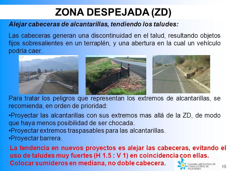 ZONA DESPEJADA (ZD) Alejar cabeceras de alcantarillas, tendiendo los taludes: