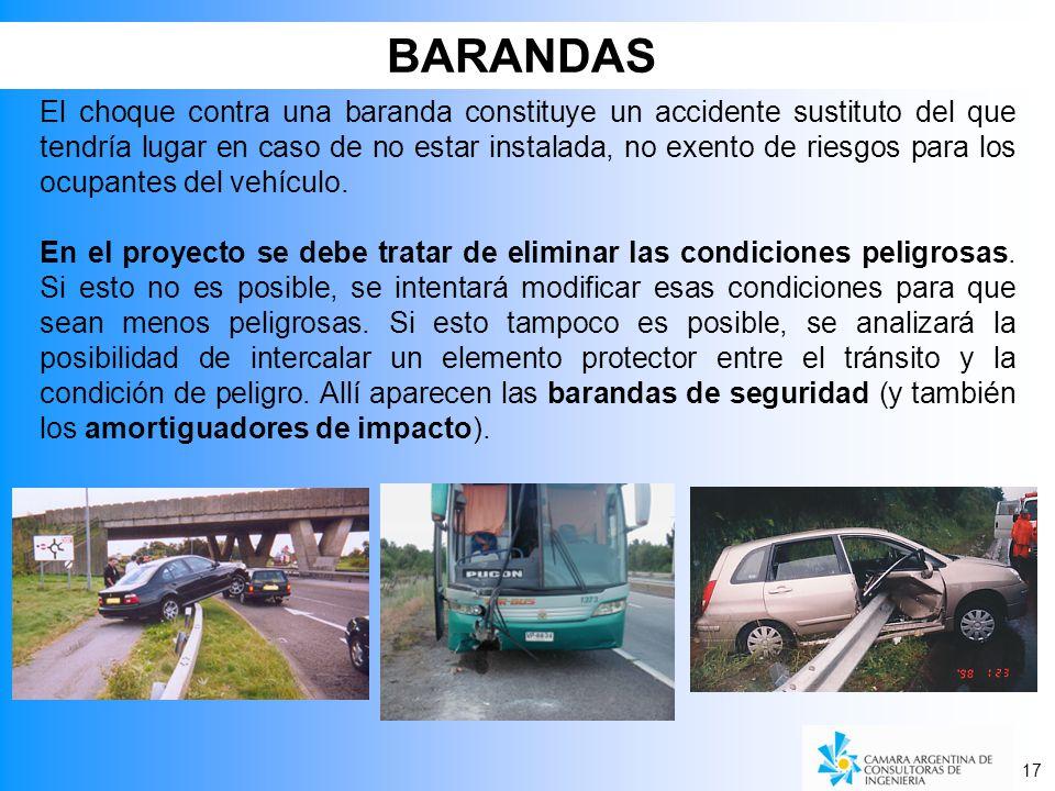 BARANDAS
