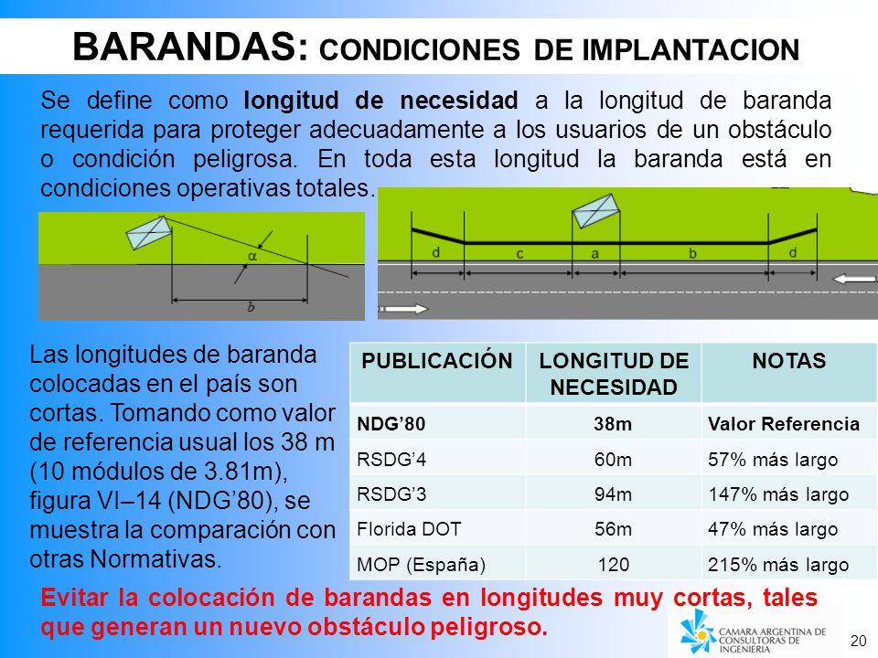 BARANDAS: CONDICIONES DE IMPLANTACION
