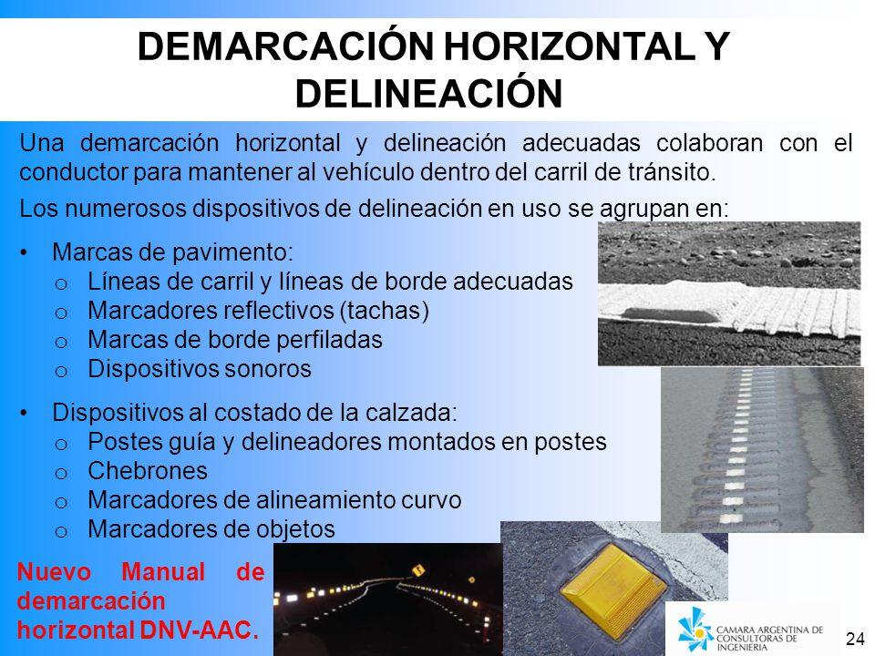 DEMARCACIÓN HORIZONTAL Y DELINEACIÓN