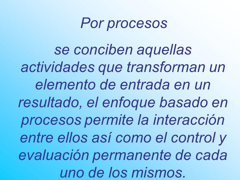 Por procesos