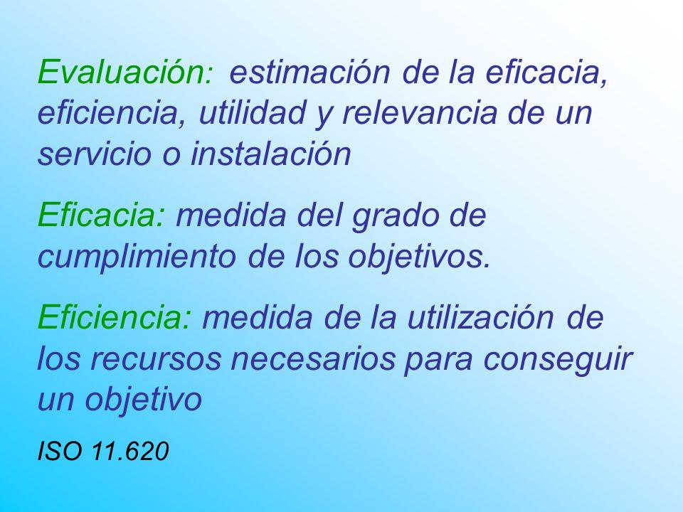 Eficacia: medida del grado de cumplimiento de los objetivos.