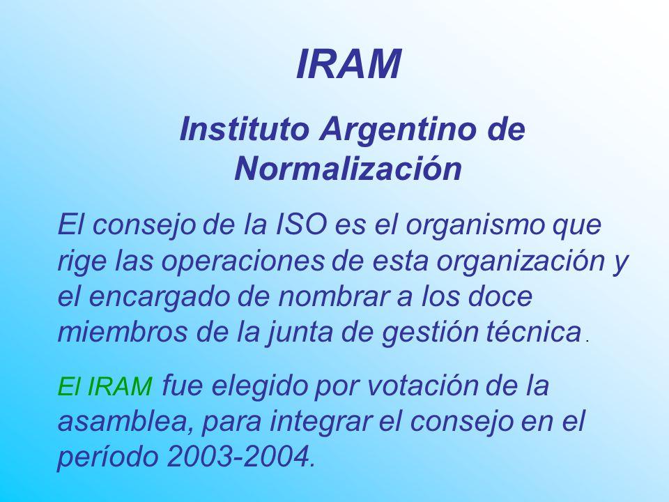Instituto Argentino de Normalización