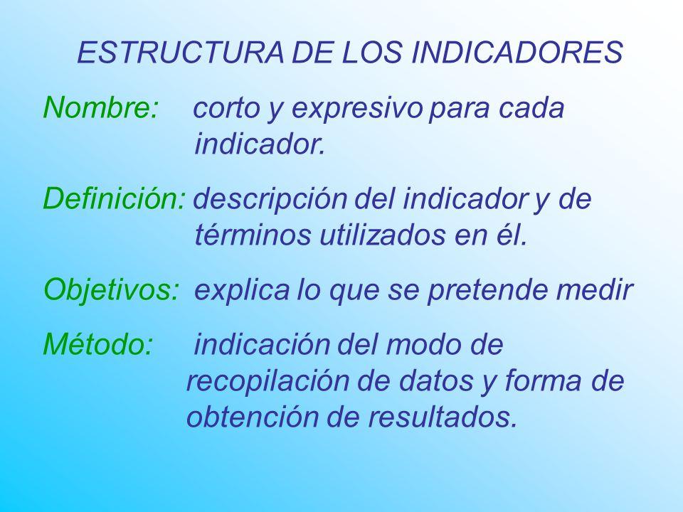 ESTRUCTURA DE LOS INDICADORES