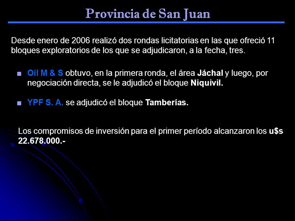 Provincia de San Juan