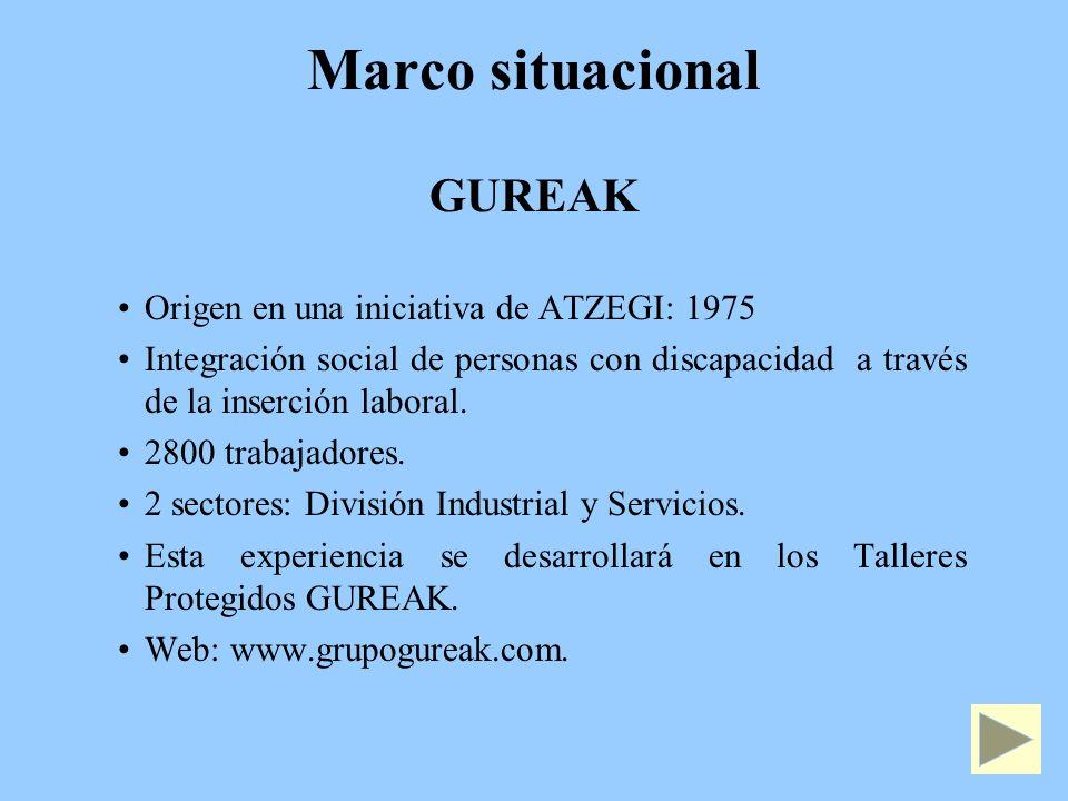 Marco situacional GUREAK Origen en una iniciativa de ATZEGI: 1975
